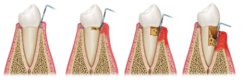 Dr. Thomas, Inglewood, CA Dentist